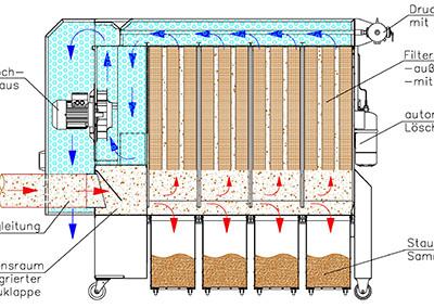 JT300_Funktionsschema_DE_2009-06-17